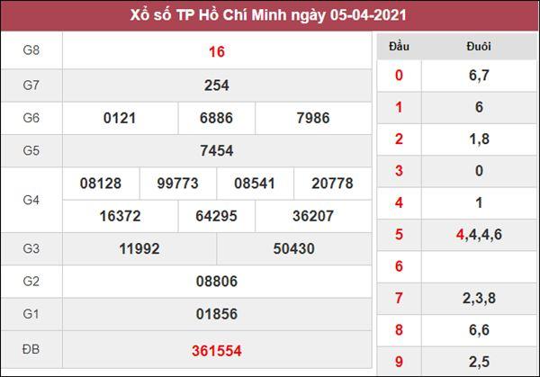 Nhận định KQXS Hồ Chí Minh 10/4/2021 thứ 7 siêu chuẩn