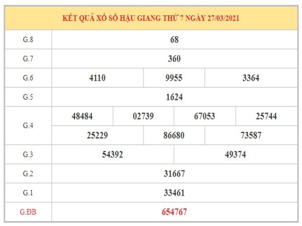 Thống kê KQXSHG ngày 3/4/2021 dựa trên kết quả kì trước