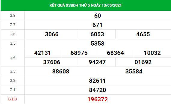 Phân tích kết quả XS Bình Định ngày 20/05/2021