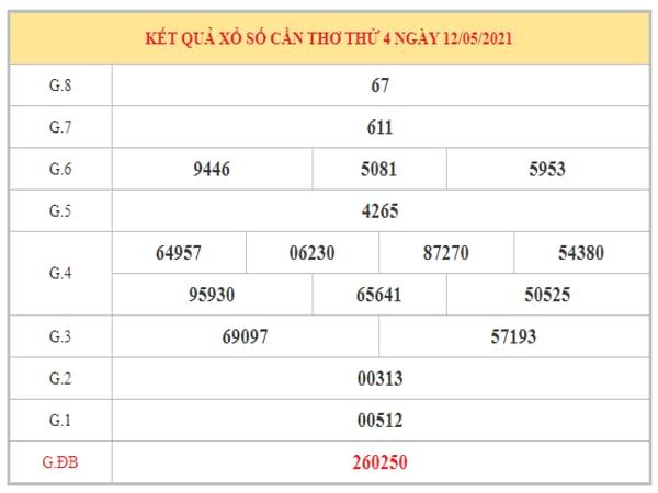 Nhận định KQXSCT ngày 19/5/2021 dựa trên kết quả kì trước