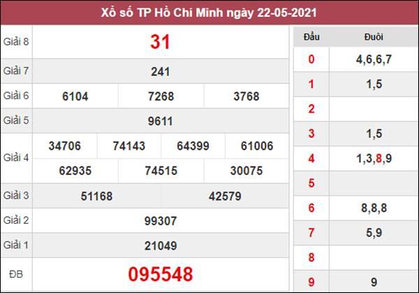 Nhận định KQXS Hồ Chí Minh 24/5/2021 thứ 2 siêu chuẩn