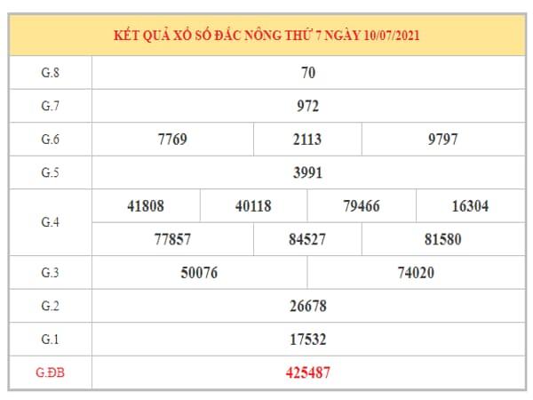 Thống kê KQXSDNO ngày 17/7/2021 dựa trên kết quả kì trước