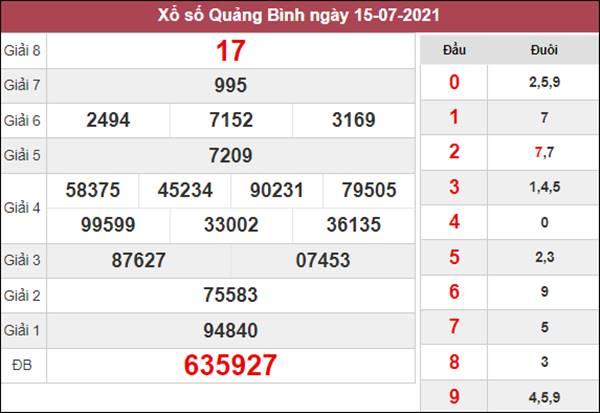 Nhận định KQXS Quảng Bình 22/7/2021 thứ 5 siêu chuẩn