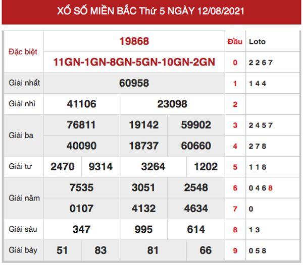 Nhận định KQXSMB 13/8/2021 thứ 6 xác suất lô về cao nhất