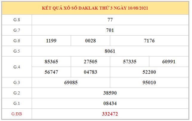 Nhận định KQXSDLK ngày 17/8/2021 dựa trên kết quả kì trước