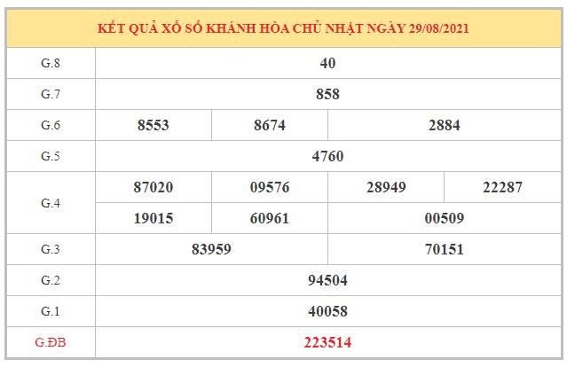 Nhận định KQXSKH ngày 1/9/2021 dựa trên kết quả kì trước
