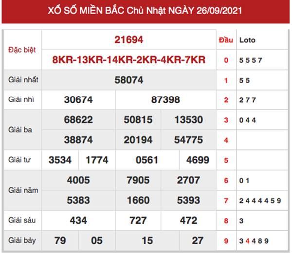 Nhận định SXMB 27/9/2021 chốt số tỷ lệ trúng cao nhất
