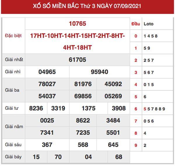 Phân tích SXMB 8/9/2021 thứ 4 chốt số xác suất về cao nhất